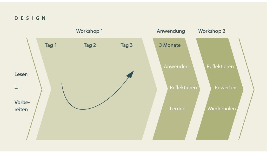 Workshop Systemchange Flyer